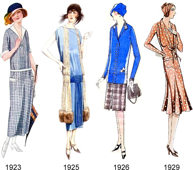 Women's oversized fashion in the United States since the 1920s